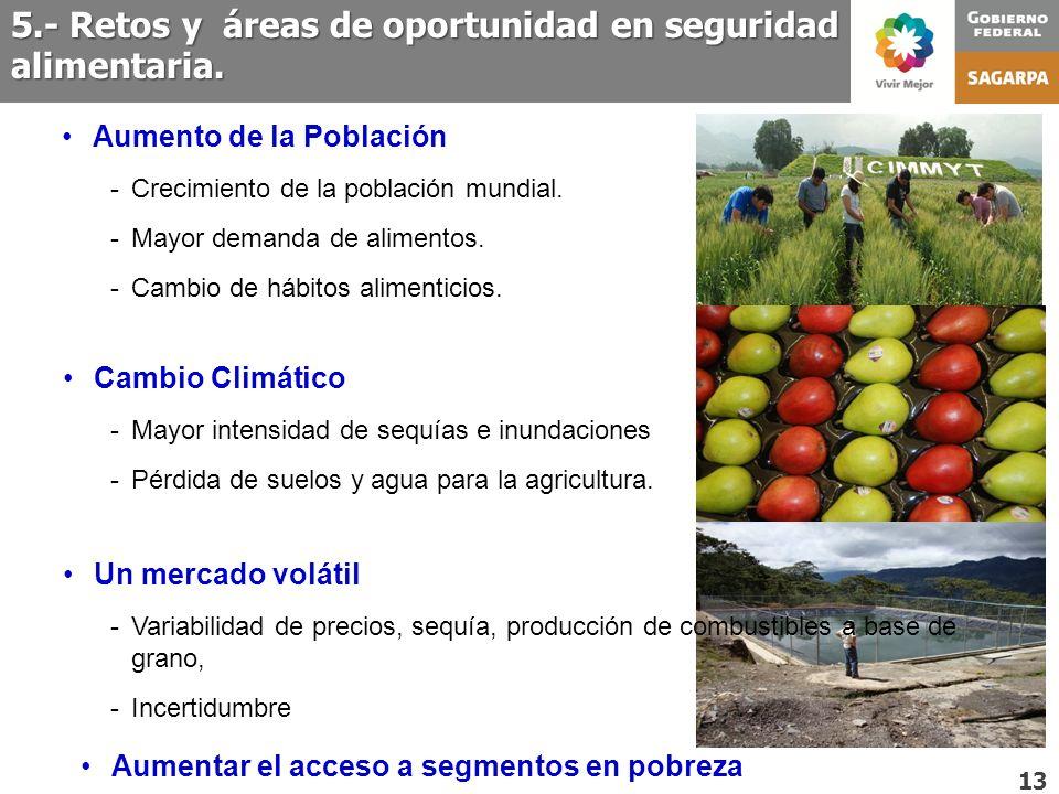 5.- Retos y áreas de oportunidad en seguridad alimentaria.