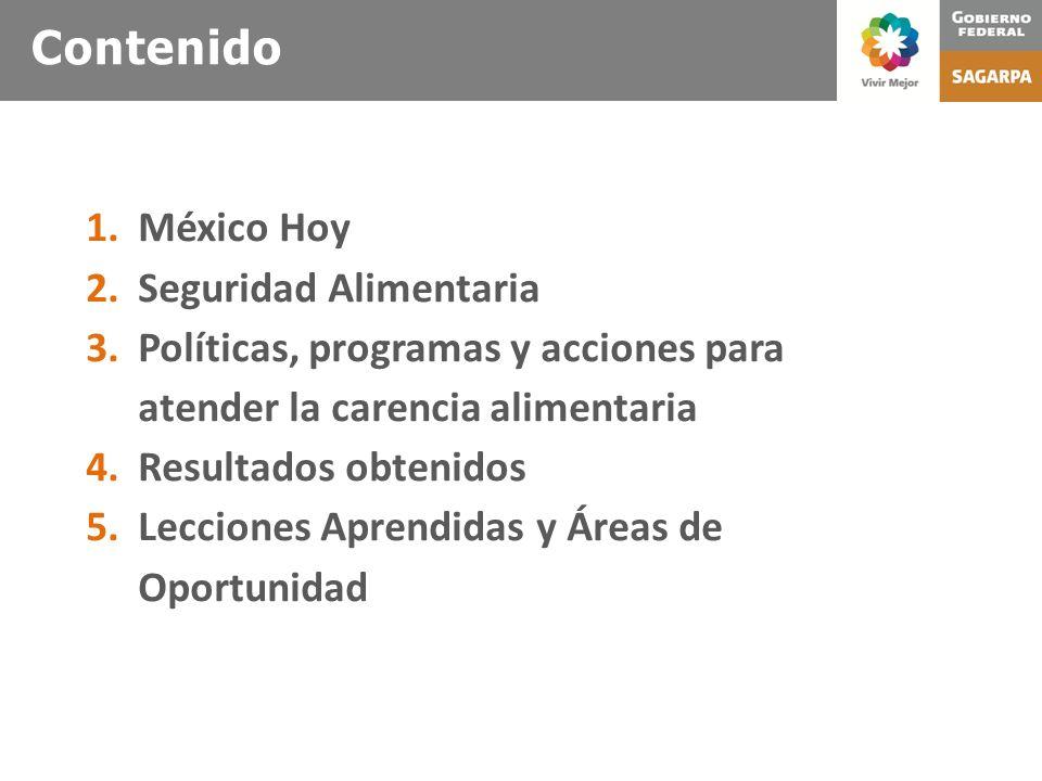Contenido México Hoy Seguridad Alimentaria