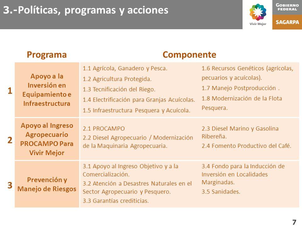 3.-Políticas, programas y acciones
