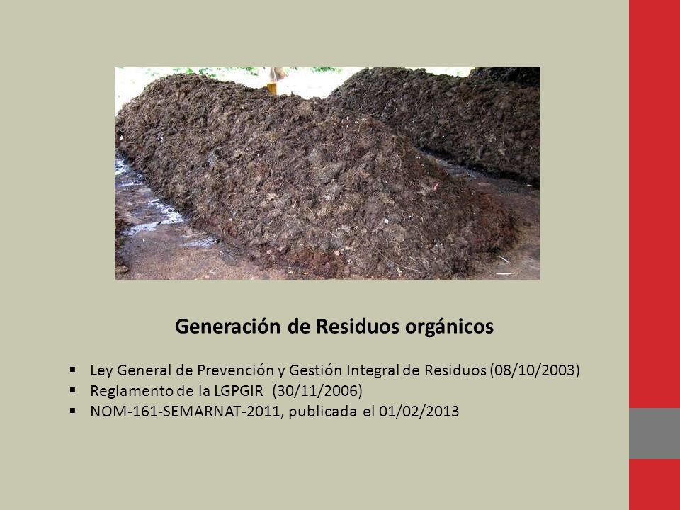 Generación de Residuos orgánicos