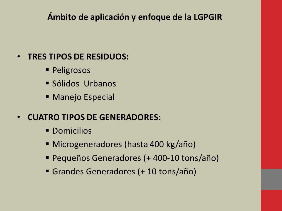 Ámbito de aplicación y enfoque de la LGPGIR
