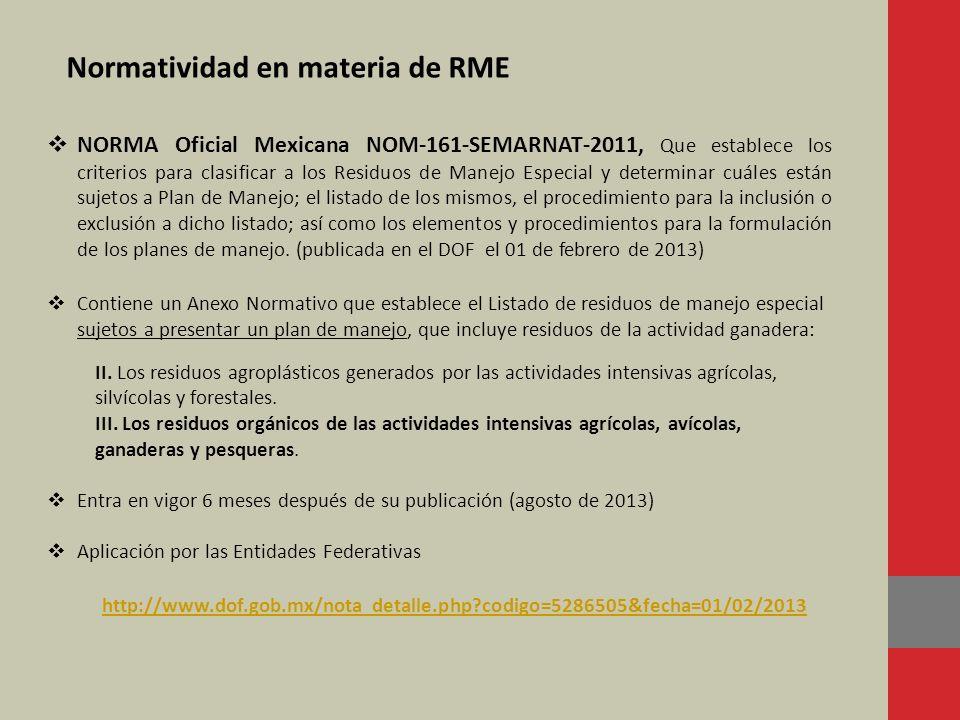 Normatividad en materia de RME