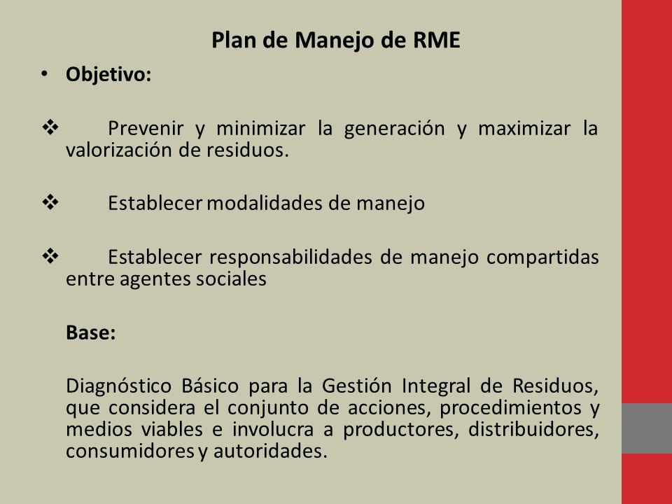 Plan de Manejo de RME Objetivo: