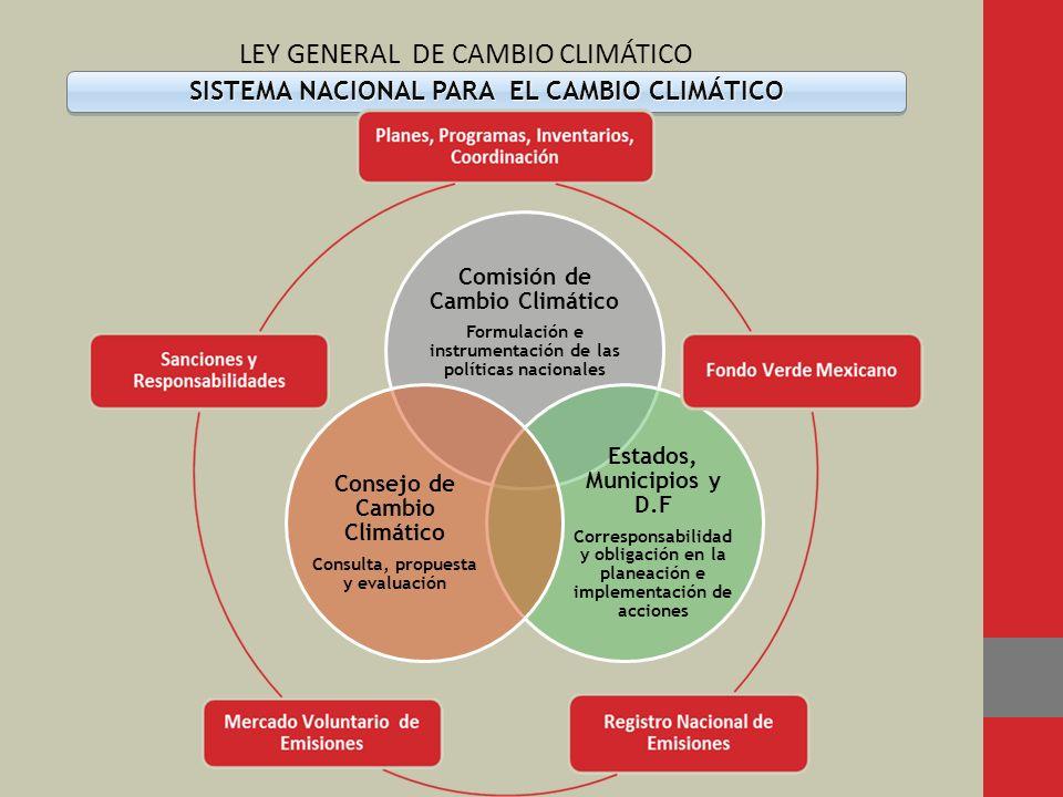 SISTEMA NACIONAL PARA EL CAMBIO CLIMÁTICO
