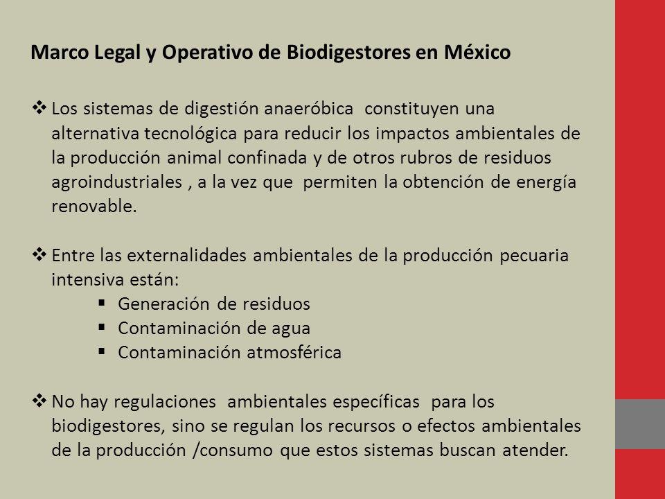 Marco Legal y Operativo de Biodigestores en México