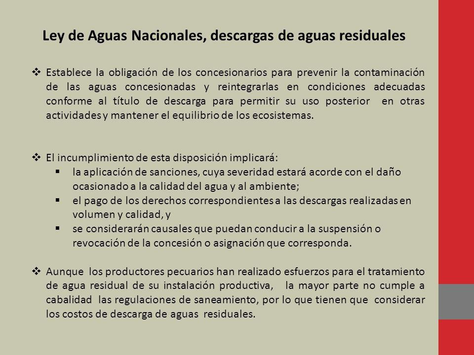 Ley de Aguas Nacionales, descargas de aguas residuales