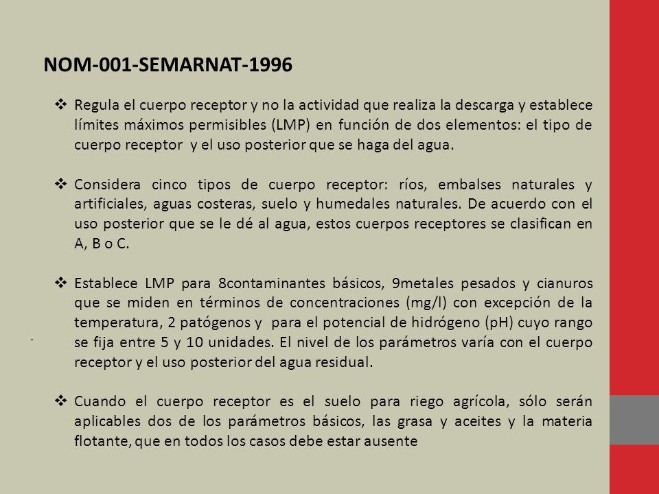 NOM-001-SEMARNAT-1996