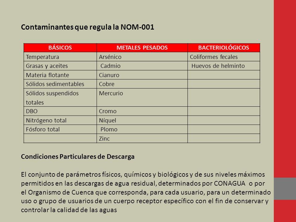 Contaminantes que regula la NOM-001