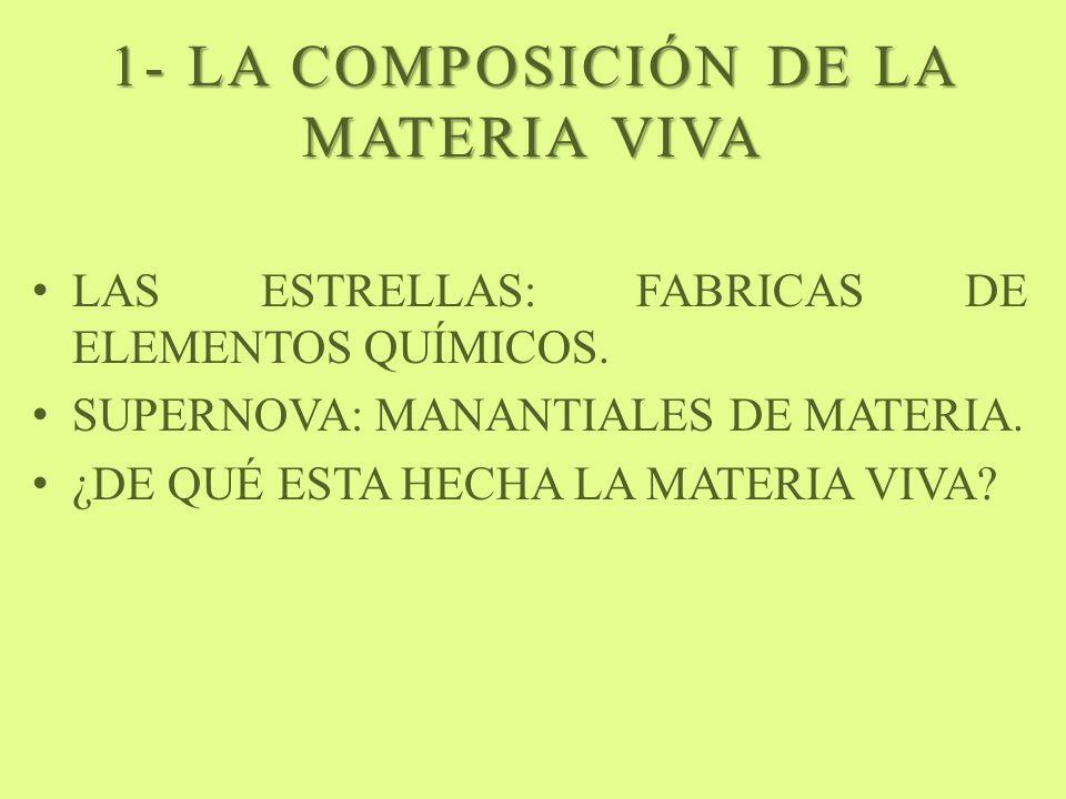 1- LA COMPOSICIÓN DE LA MATERIA VIVA