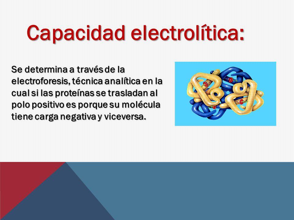 Capacidad electrolítica: