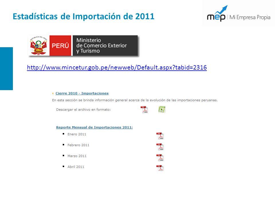 Estadísticas de Importación de 2011