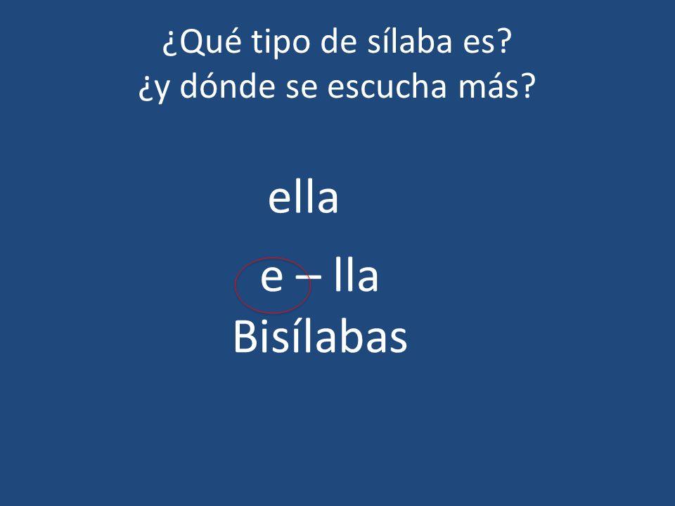 ¿Qué tipo de sílaba es ¿y dónde se escucha más