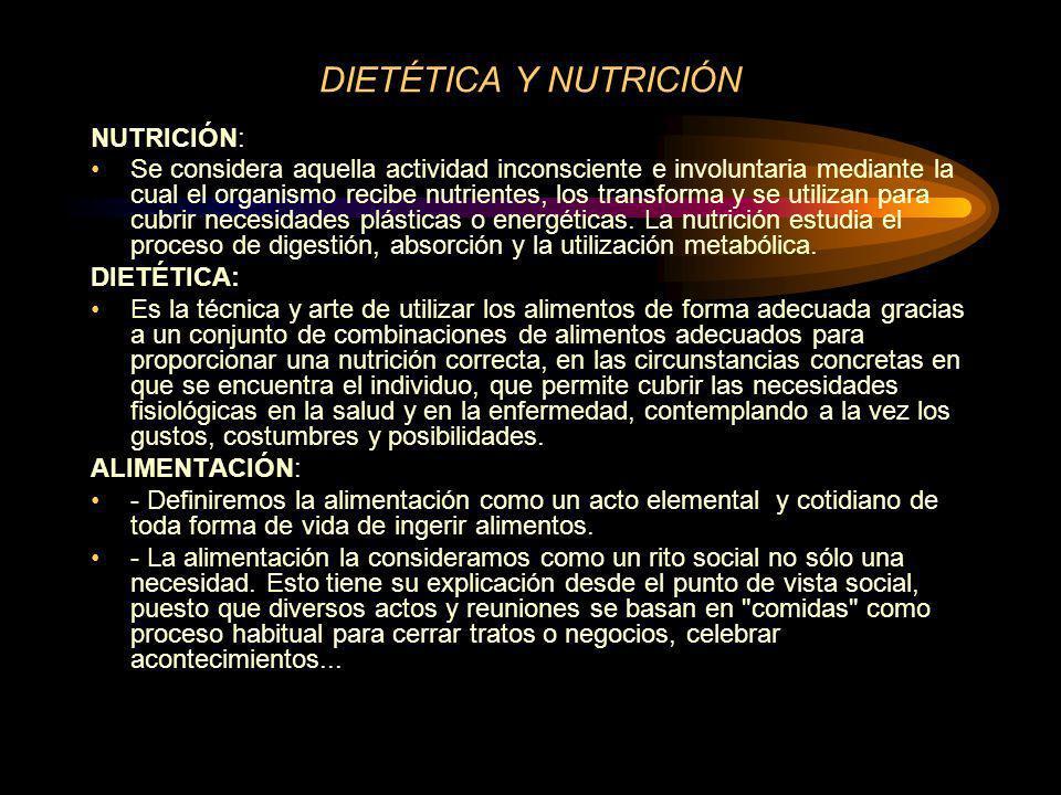 DIETÉTICA Y NUTRICIÓN NUTRICIÓN: