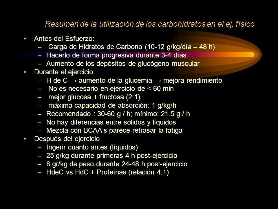 Resumen de la utilización de los carbohidratos en el ej. físico
