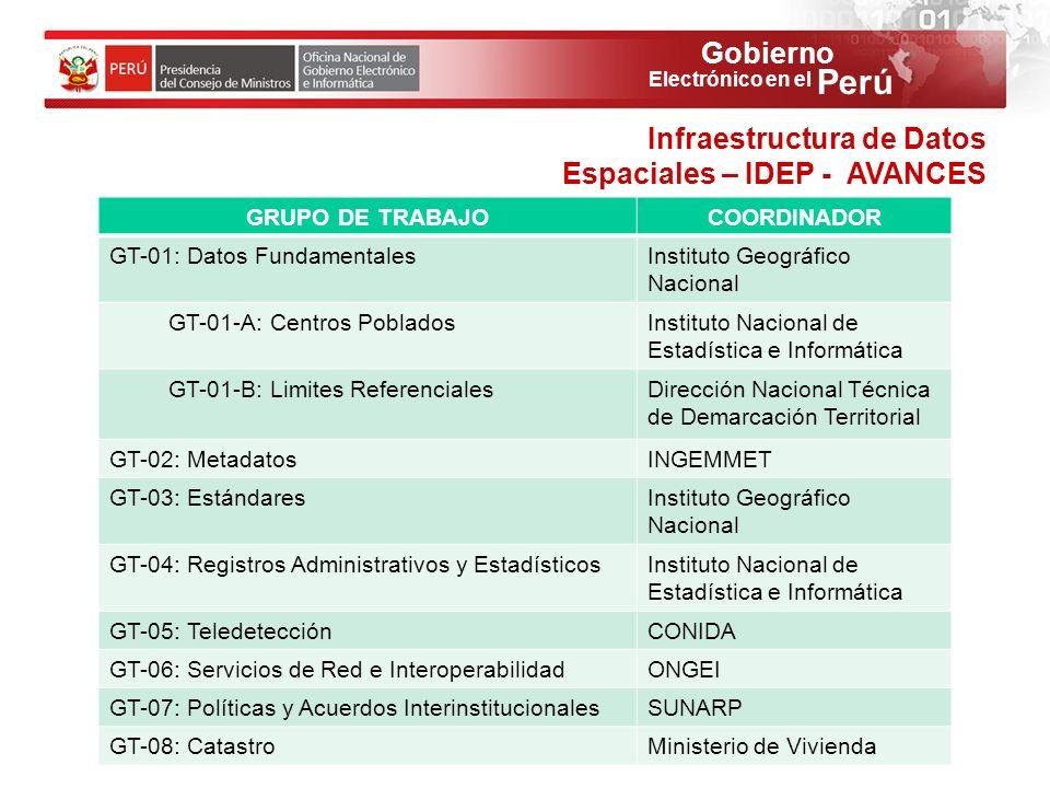 Infraestructura de Datos Espaciales – IDEP - AVANCES