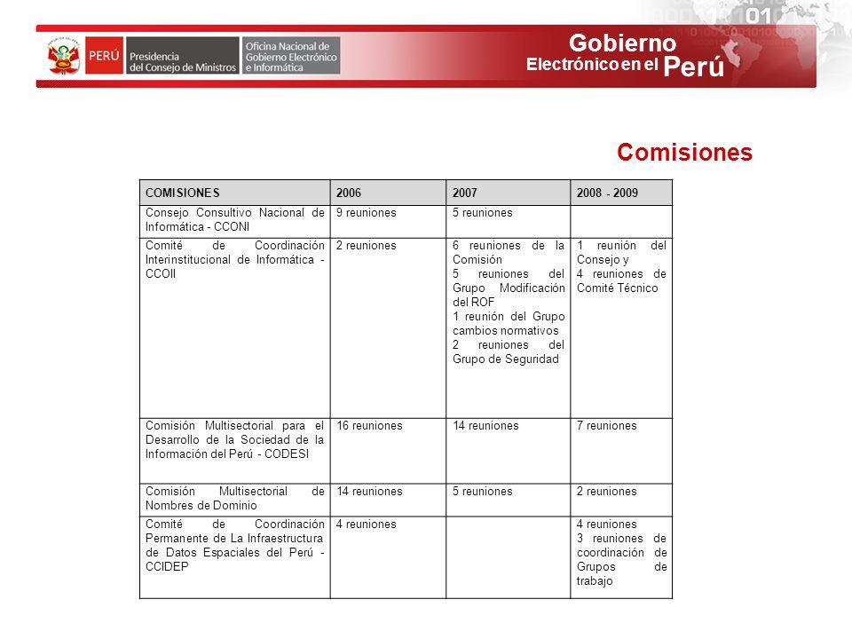 Comisiones 24 COMISIONES 2006 2007 2008 - 2009