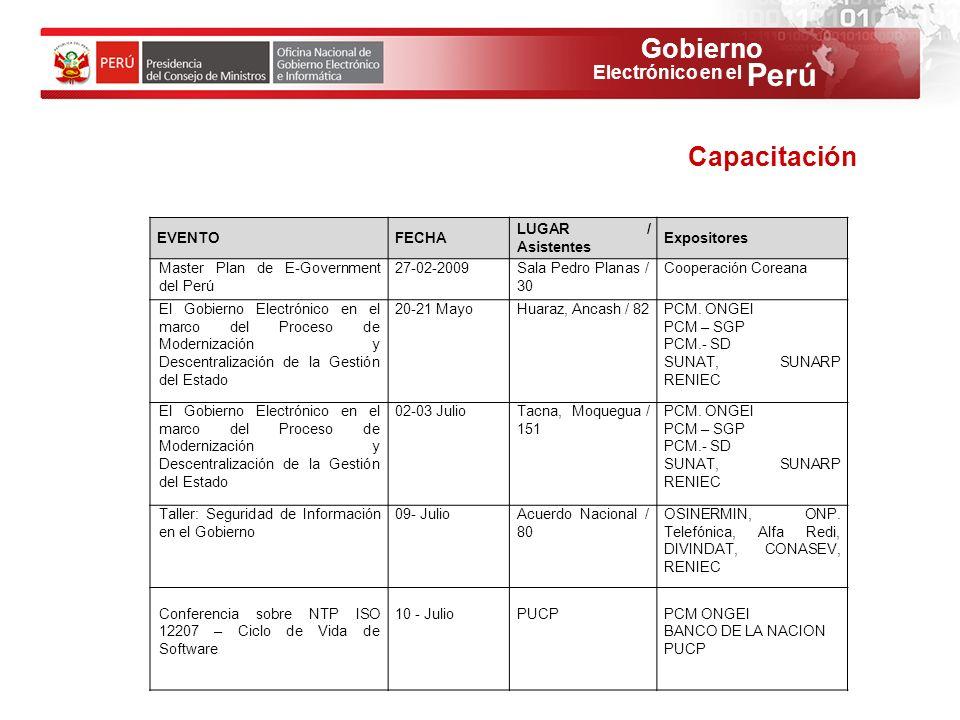 Capacitación 25 EVENTO FECHA LUGAR / Asistentes Expositores