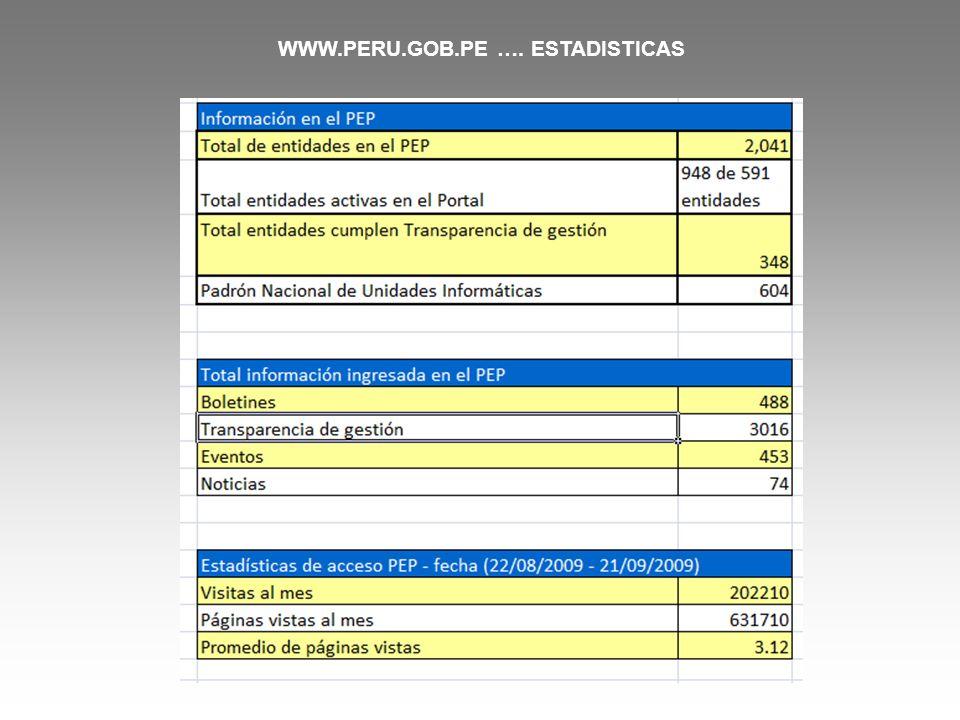 WWW.PERU.GOB.PE …. ESTADISTICAS