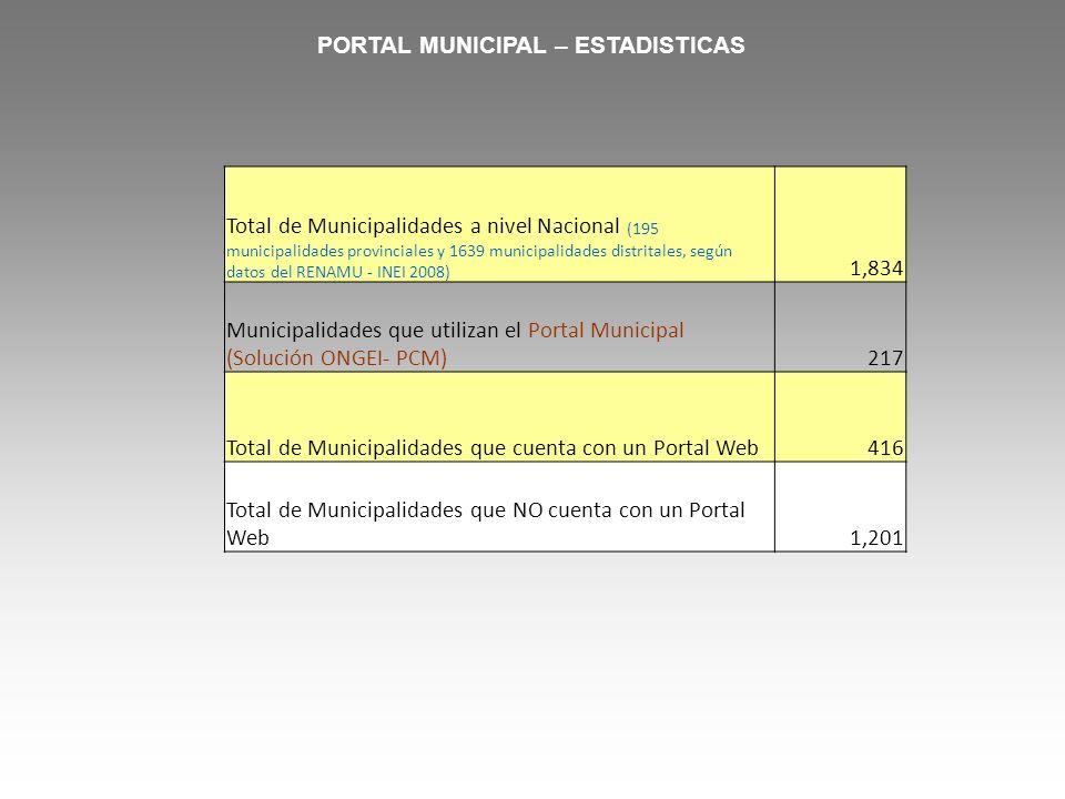 PORTAL MUNICIPAL – ESTADISTICAS