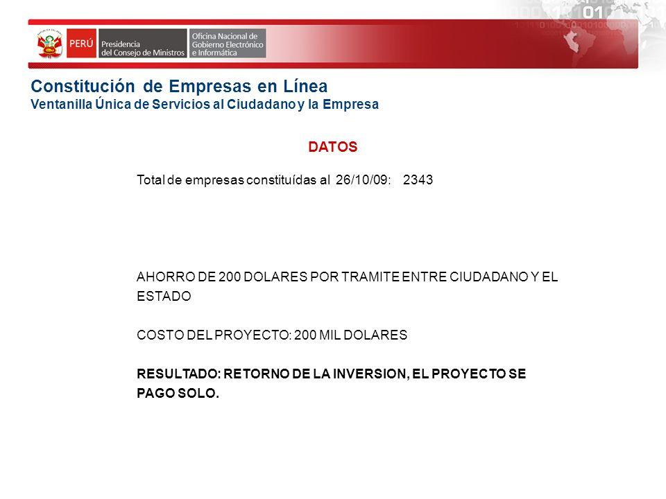 DATOS Total de empresas constituídas al 26/10/09: 2343 