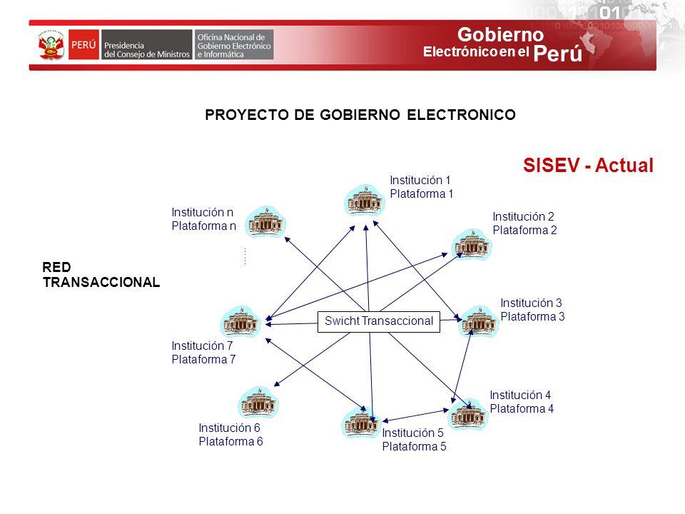SISEV - Actual PROYECTO DE GOBIERNO ELECTRONICO RED TRANSACCIONAL