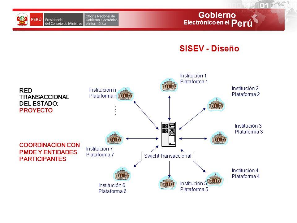 SISEV - Diseño RED TRANSACCIONAL DEL ESTADO: PROYECTO COORDINACION CON