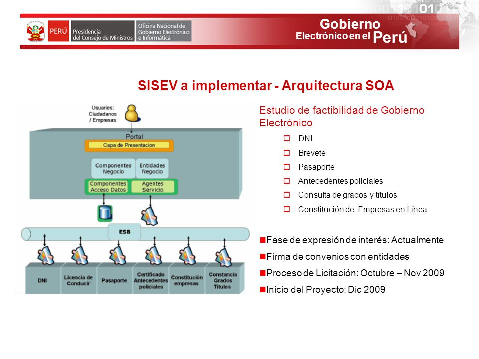 SISEV a implementar - Arquitectura SOA