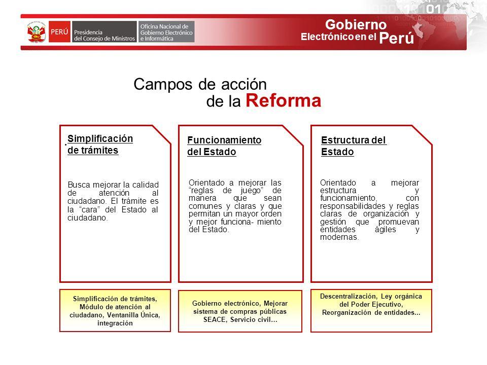 Campos de acción de la Reforma . Simplificación de trámites