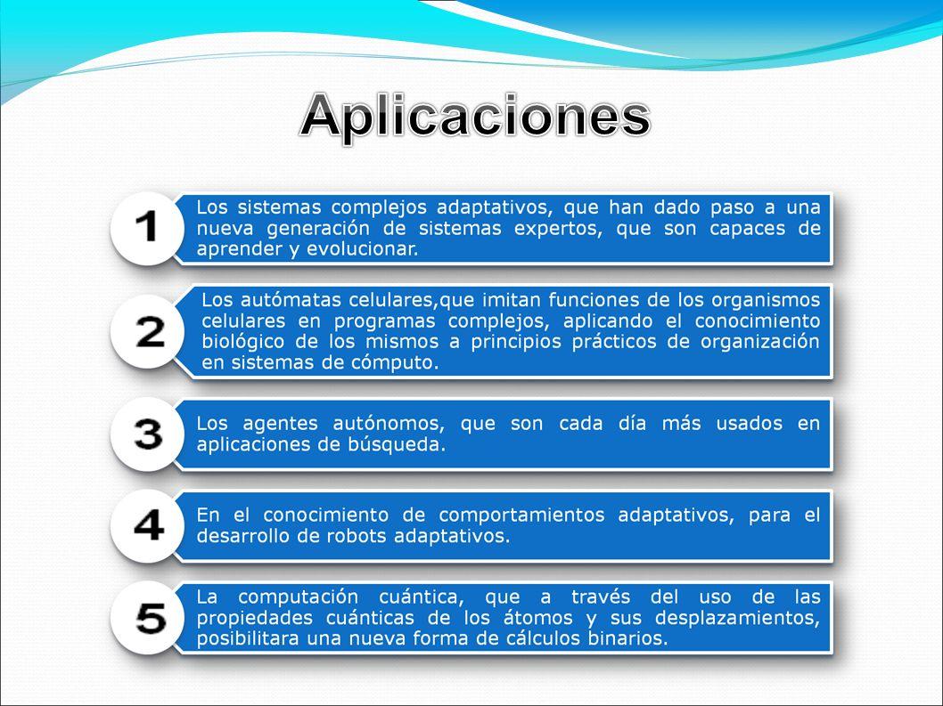 Aplicaciones 4 4 4