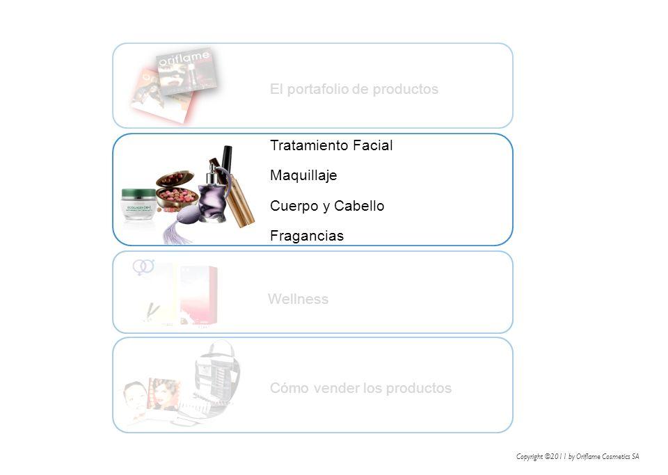 El portafolio de productos