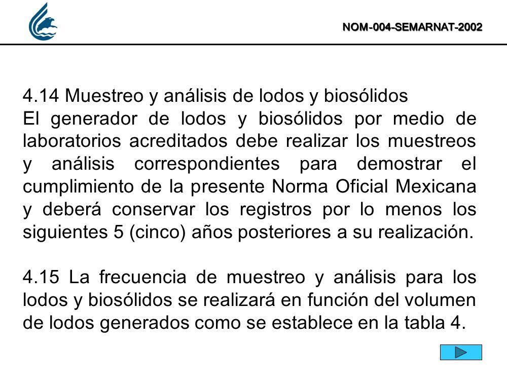 4.14 Muestreo y análisis de lodos y biosólidos
