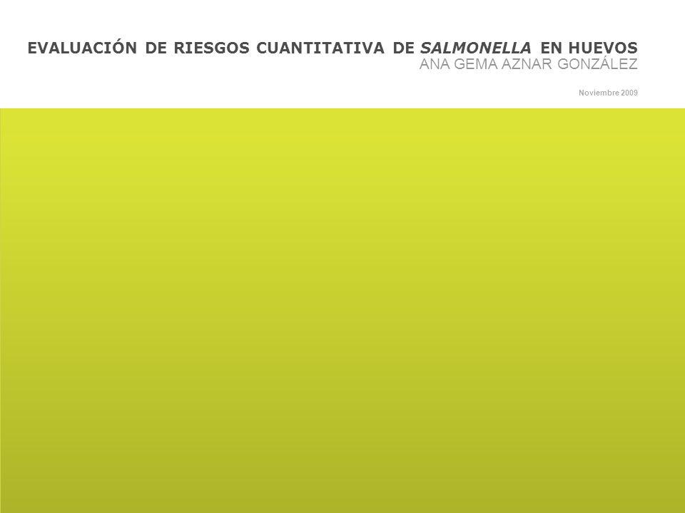 EVALUACIÓN DE RIESGOS CUANTITATIVA de salmonella en huevos
