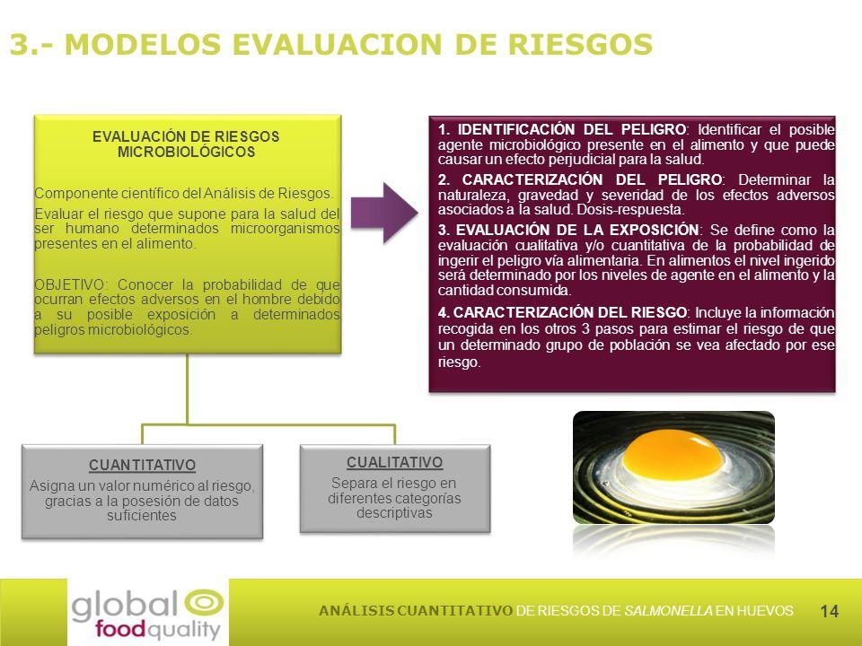 EVALUACIÓN DE RIESGOS MICROBIOLÓGICOS