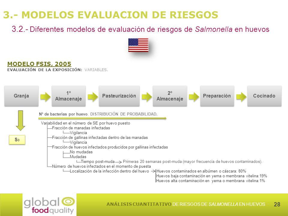 3.- MODELOS EVALUACION DE RIESGOS