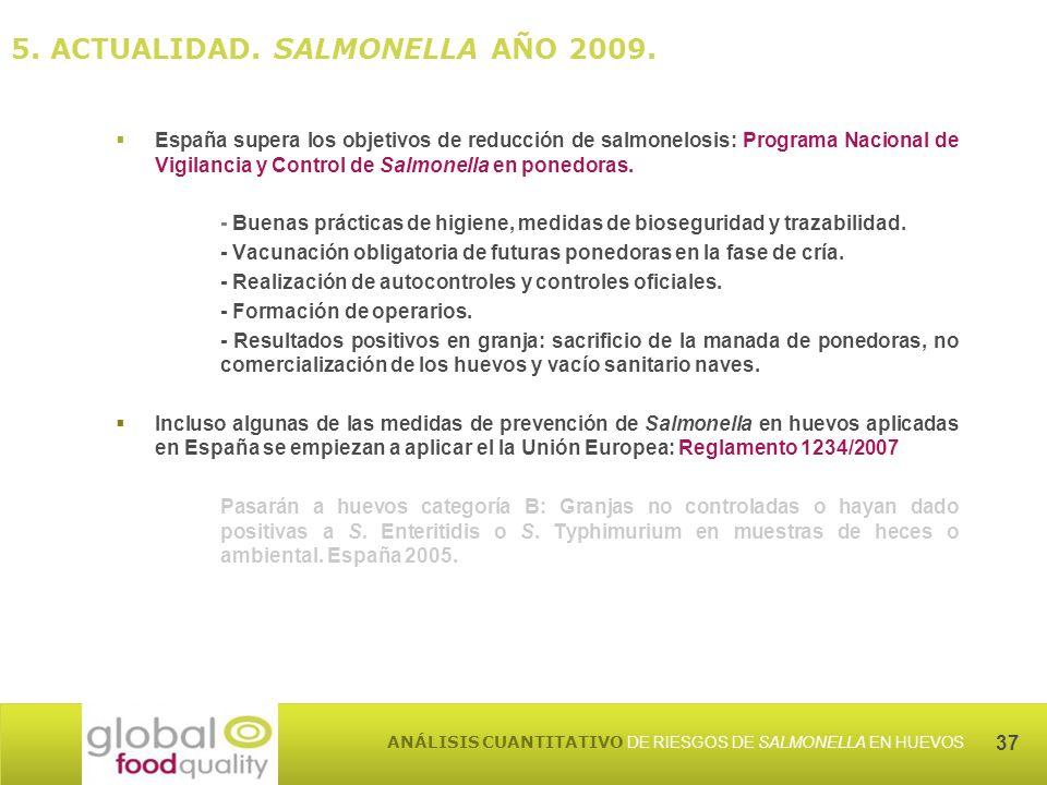 5. ACTUALIDAD. SALMONELLA AÑO 2009.