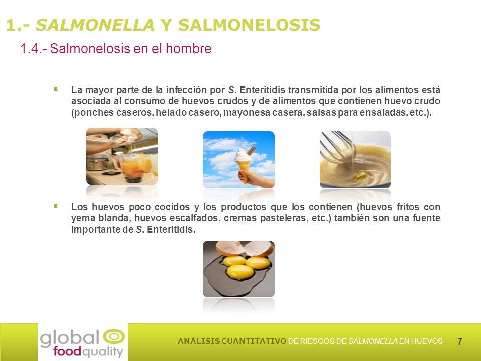 1.- SALMONELLA Y SALMONELOSIS