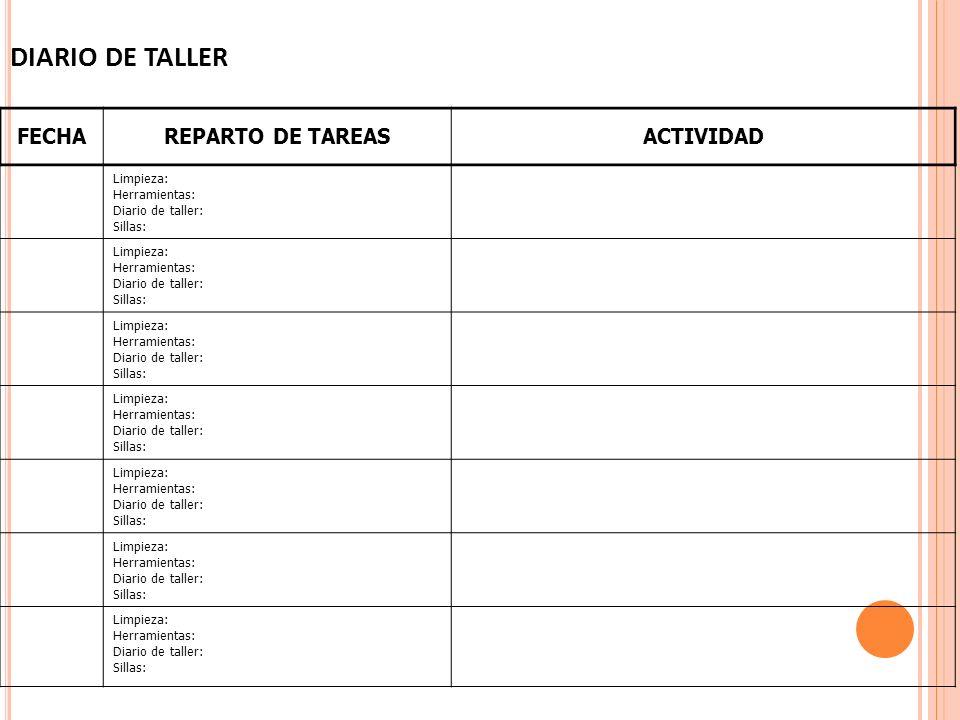 DIARIO DE TALLER FECHA REPARTO DE TAREAS ACTIVIDAD Limpieza: