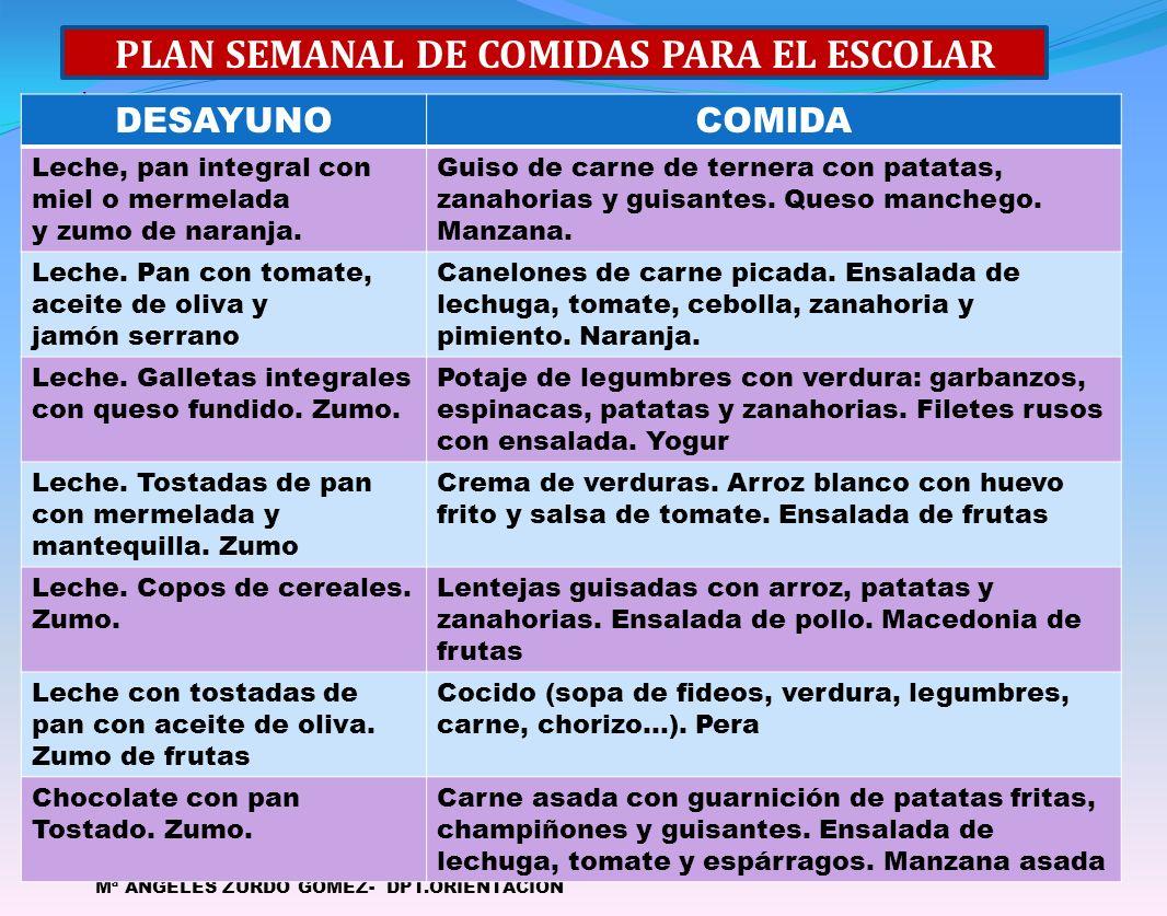 PLAN SEMANAL DE COMIDAS PARA EL ESCOLAR