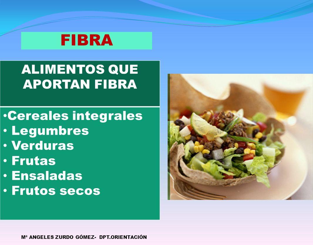 ALIMENTOS QUE APORTAN FIBRA