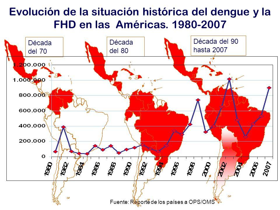 Evolución de la situación histórica del dengue y la FHD en las Américas. 1980-2007