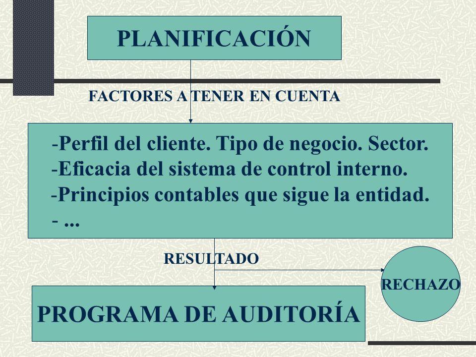 PLANIFICACIÓN PROGRAMA DE AUDITORÍA