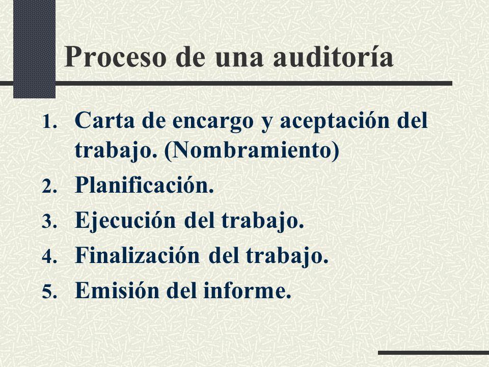 Proceso de una auditoría