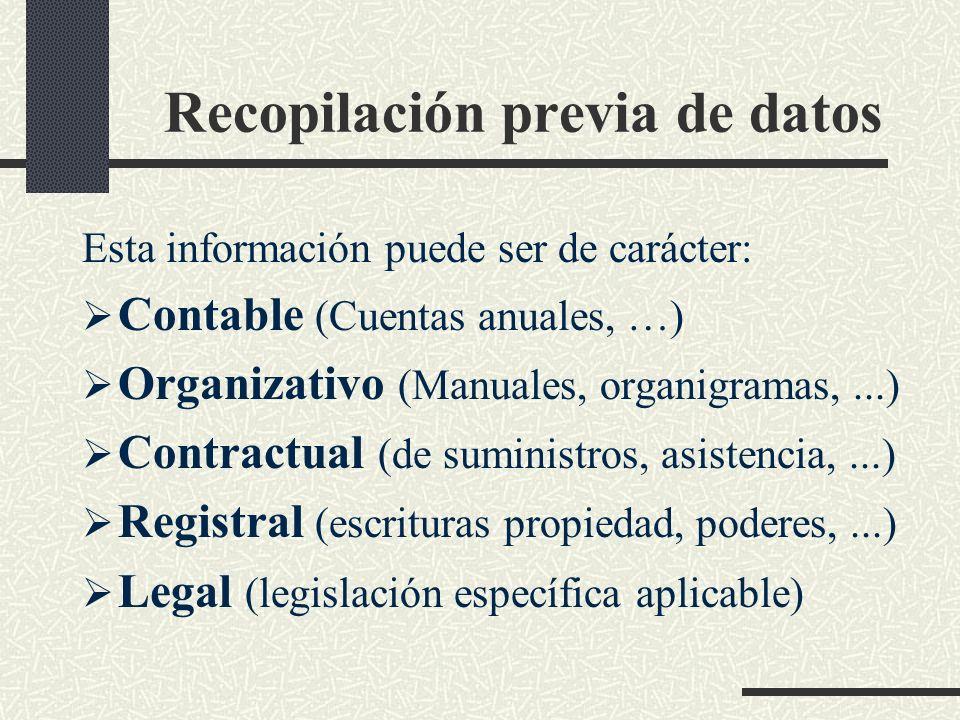 Recopilación previa de datos