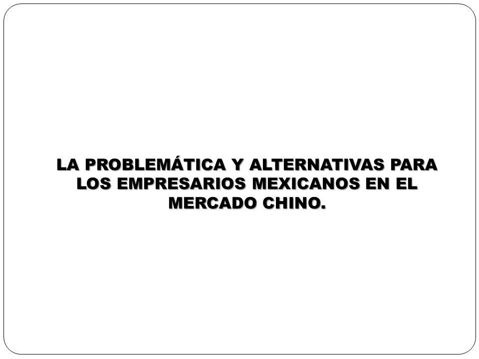 LA PROBLEMÁTICA Y ALTERNATIVAS PARA LOS EMPRESARIOS MEXICANOS EN EL MERCADO CHINO.