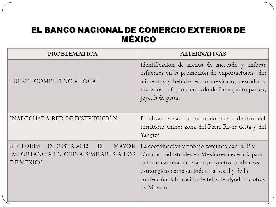 EL BANCO NACIONAL DE COMERCIO EXTERIOR DE MÉXICO