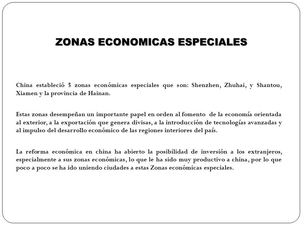 ZONAS ECONOMICAS ESPECIALES