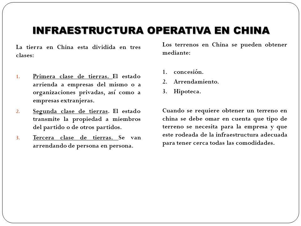 INFRAESTRUCTURA OPERATIVA EN CHINA