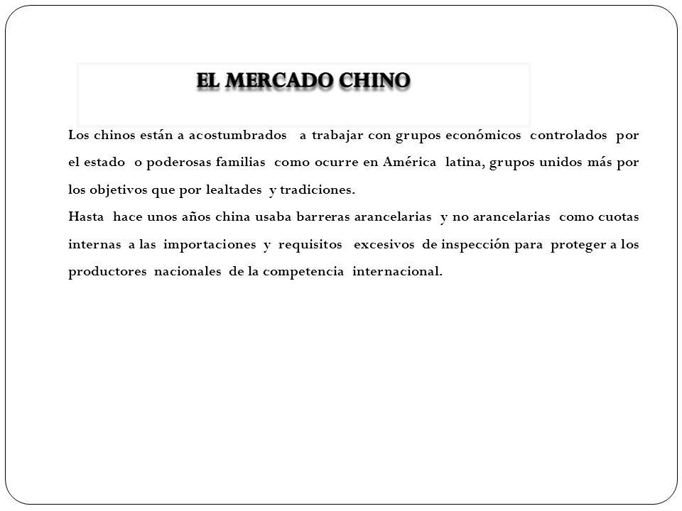 EL MERCADO CHINO