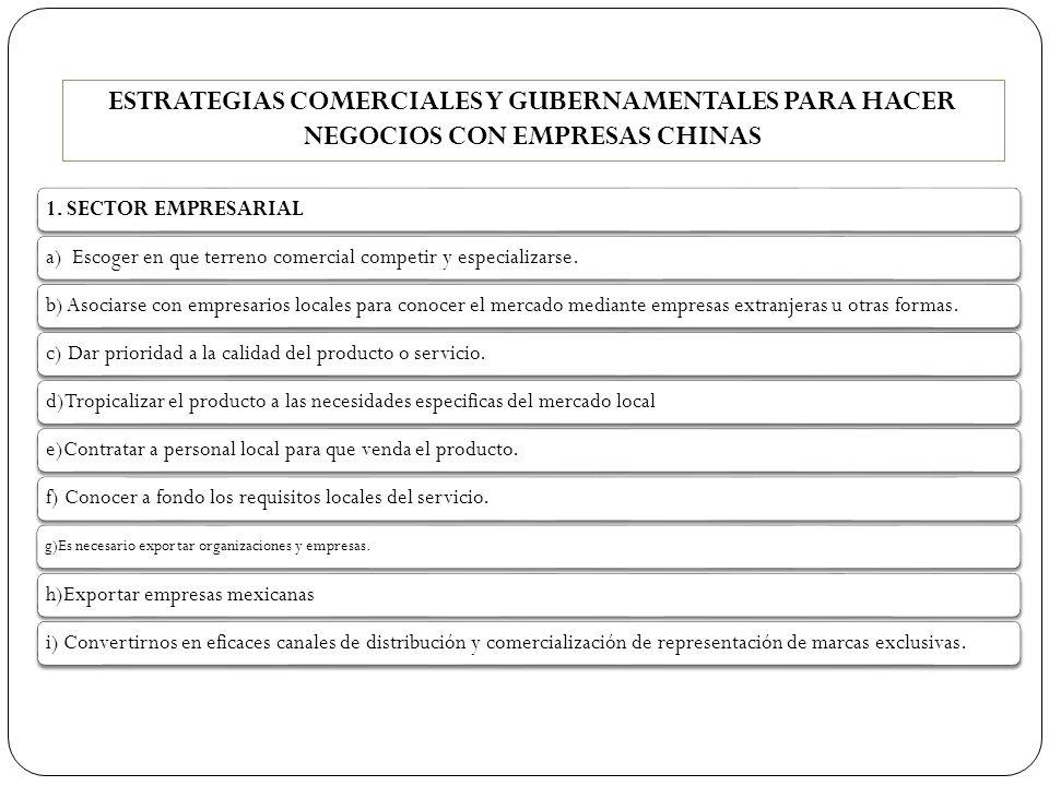 ESTRATEGIAS COMERCIALES Y GUBERNAMENTALES PARA HACER NEGOCIOS CON EMPRESAS CHINAS