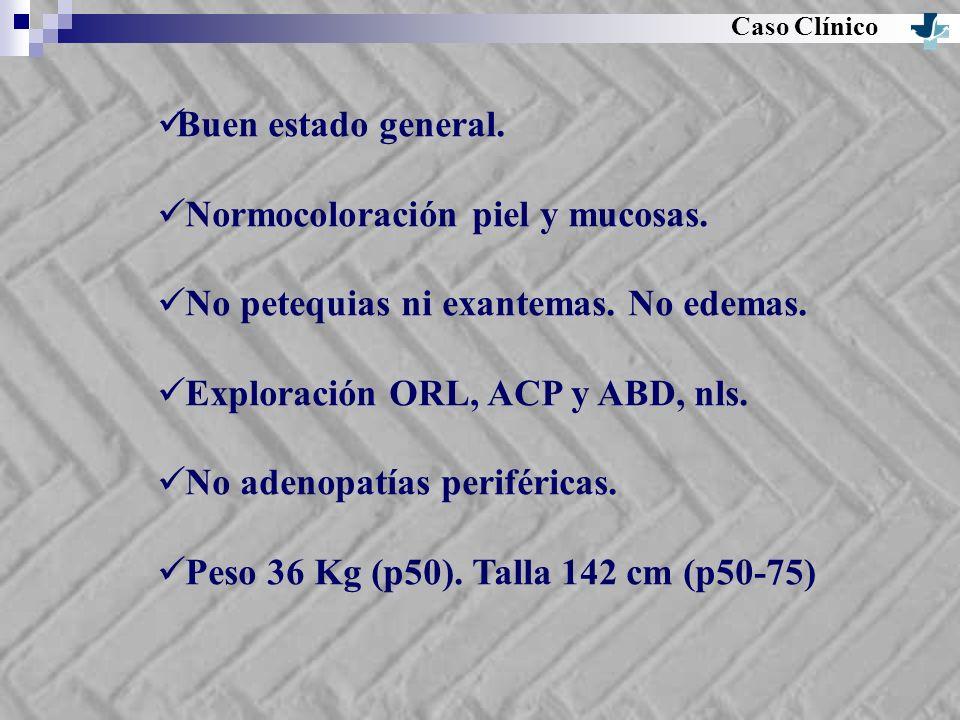 Normocoloración piel y mucosas. No petequias ni exantemas. No edemas.